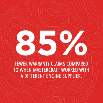 85% fewer warranty claims than MasterCraft's previous engine supplier